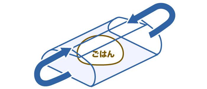 ごはんのラップの仕方3